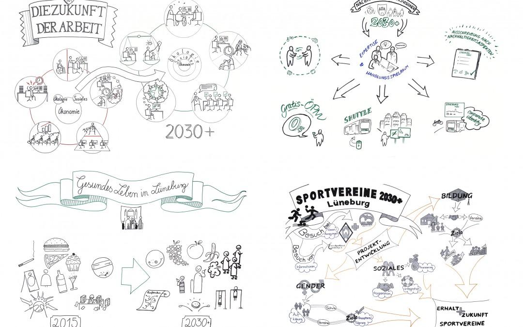 Visionen für 2030